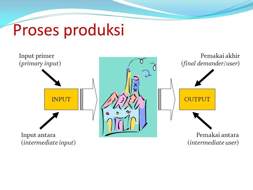 Proses produksi INPUTOUTPUT Input primer (primary input) Input antara (intermediate input) Pemakai akhir (final demander/user) Pemakai antara (intermediate user)