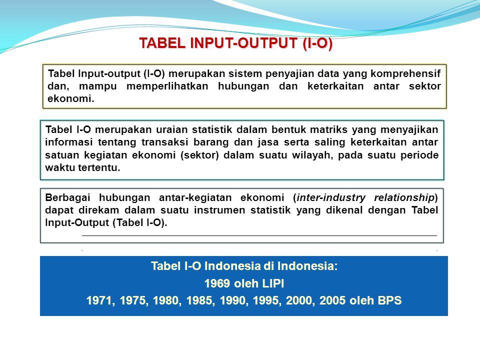 TABEL INPUT-OUTPUT (I-O) Tabel I-O Indonesia di Indonesia: 1969 oleh LIPI 1971, 1975, 1980, 1985, 1990, 1995, 2000, 2005 oleh BPS Tabel Input-output (I-O) merupakan sistem penyajian data yang komprehensif dan, mampu memperlihatkan hubungan dan keterkaitan antar sektor ekonomi.