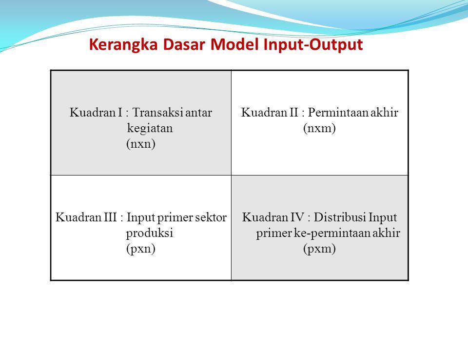 Kuadran I : Transaksi antar kegiatan (nxn) Kuadran II : Permintaan akhir (nxm) Kuadran III : Input primer sektor produksi (pxn) Kuadran IV : Distribusi Input primer ke-permintaan akhir (pxm) Kerangka Dasar Model Input-Output