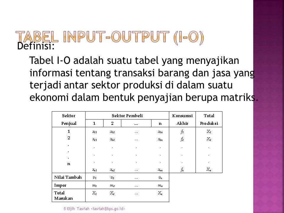  Pendahuluan  Supply dan Demand  Struktur output  Struktur nilai tambah bruto  Struktur permintaan akhir ® Etjih Tasriah