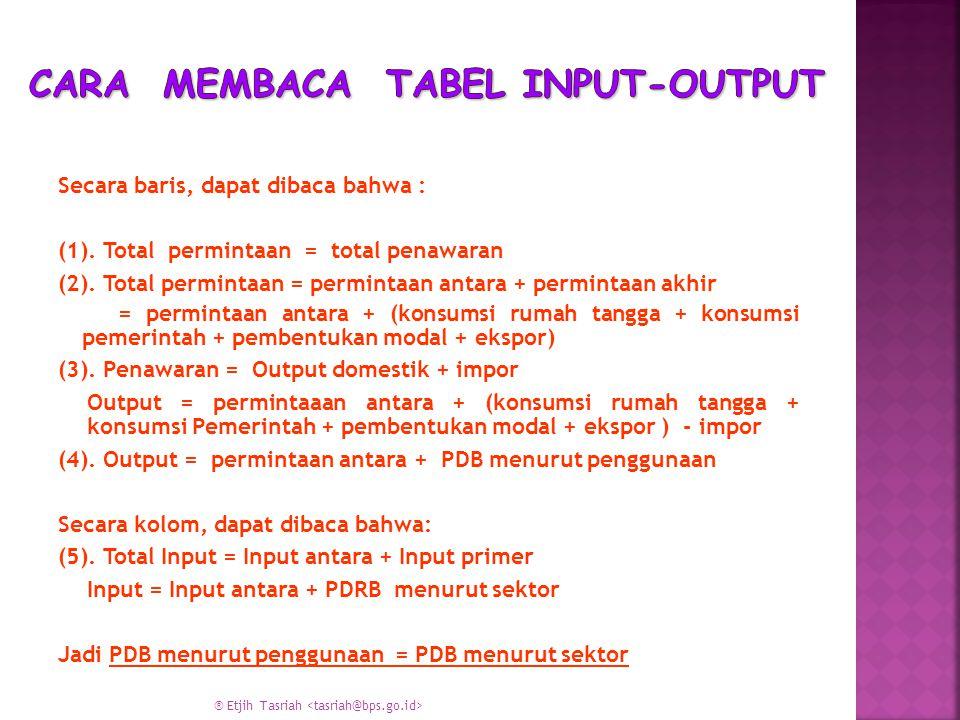 Definisi: Tabel I-O adalah suatu tabel yang menyajikan informasi tentang transaksi barang dan jasa yang terjadi antar sektor produksi di dalam suatu e