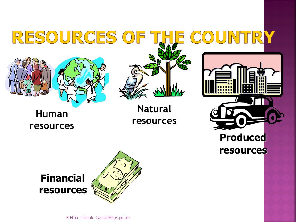 Human resources Natural resources Produced resources Financial resources ® Etjih Tasriah