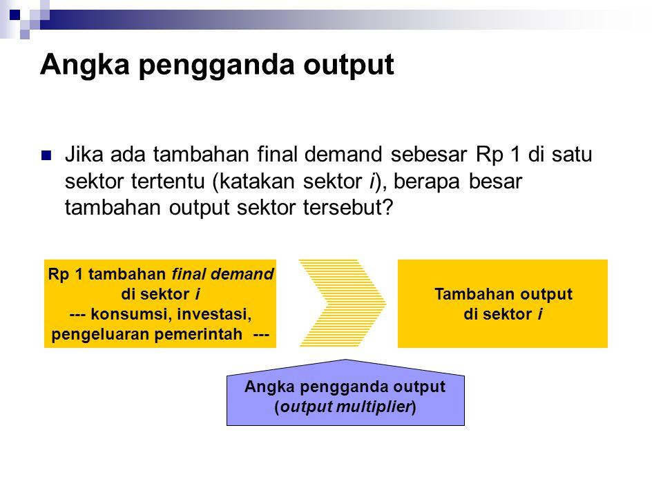 Angka pengganda output Jika ada tambahan final demand sebesar Rp 1 di satu sektor tertentu (katakan sektor i), berapa besar tambahan output sektor ter