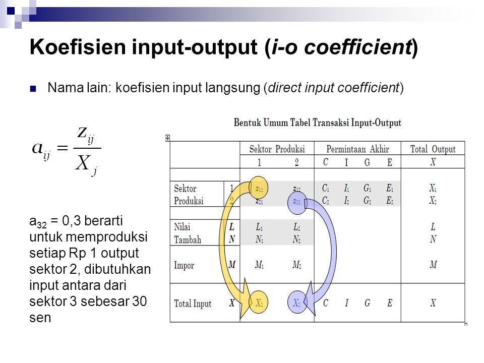 Koefisien input-output (i-o coefficient) Nama lain: koefisien input langsung (direct input coefficient) a 32 = 0,3 berarti untuk memproduksi setiap Rp