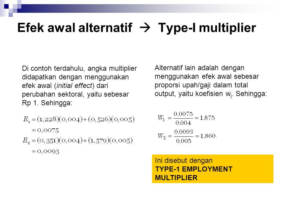 Efek awal alternatif  Type-I multiplier Di contoh terdahulu, angka multiplier didapatkan dengan menggunakan efek awal (initial effect) dari perubahan