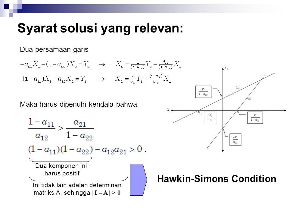 Syarat solusi yang relevan: Dua persamaan garis Maka harus dipenuhi kendala bahwa: Dua komponen ini harus positif Ini tidak lain adalah determinan mat