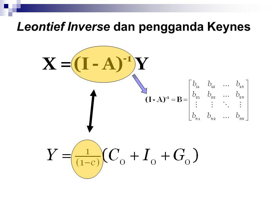 Leontief Inverse dan pengganda Keynes
