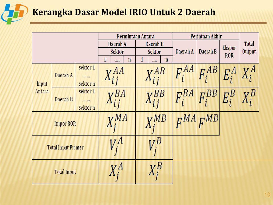 10 Kerangka Dasar Model IRIO Untuk 2 Daerah