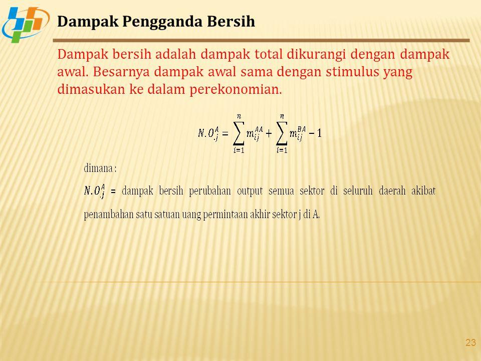 23 Dampak Pengganda Bersih Dampak bersih adalah dampak total dikurangi dengan dampak awal.