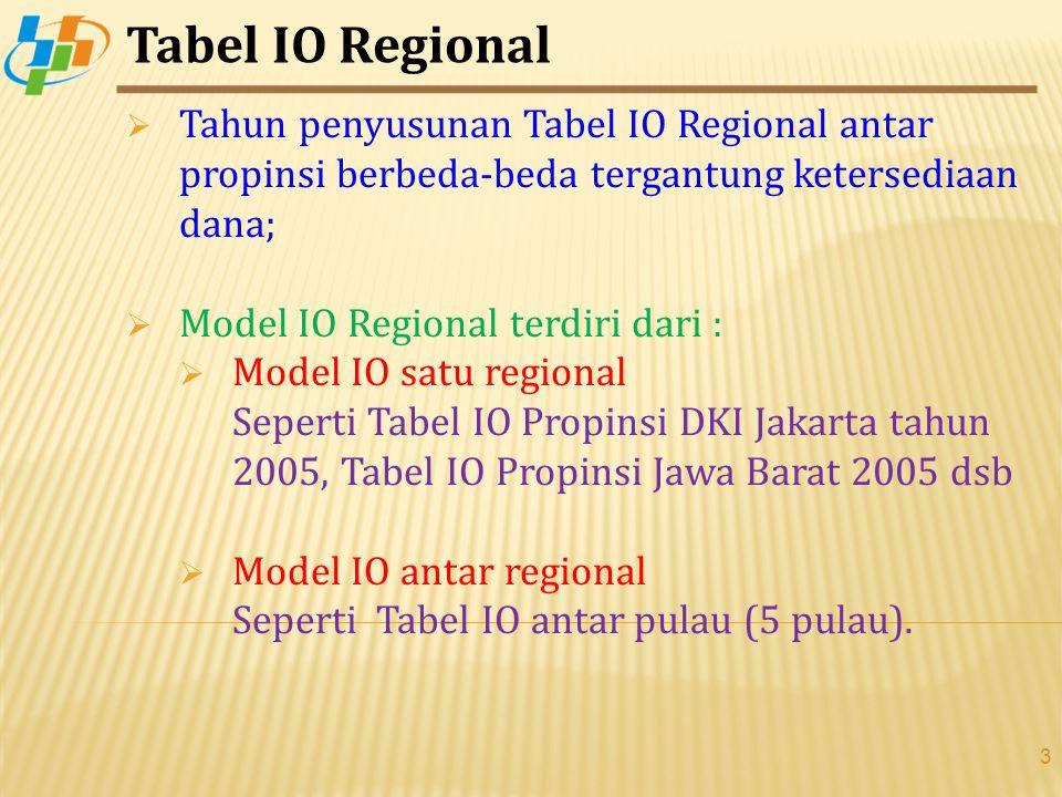3  Tahun penyusunan Tabel IO Regional antar propinsi berbeda-beda tergantung ketersediaan dana;  Model IO Regional terdiri dari :  Model IO satu regional Seperti Tabel IO Propinsi DKI Jakarta tahun 2005, Tabel IO Propinsi Jawa Barat 2005 dsb  Model IO antar regional Seperti Tabel IO antar pulau (5 pulau).