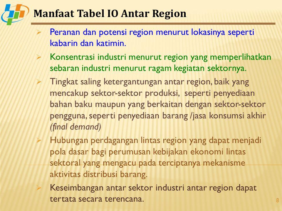 9 Beberapa kendala yang muncul dalam penyusunan tabel IO Regional antara lain :  Ekspor dan impor dalam skala regional tidak hanya mencakup ekspor dan impor antar negara, tetapi juga antar wilayah atau propinsi.