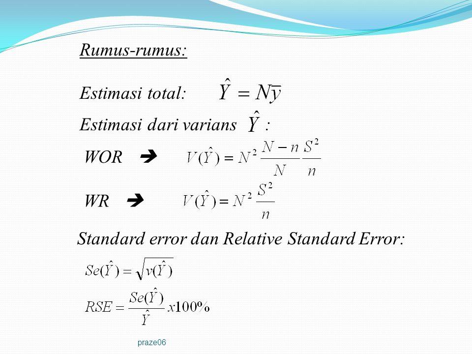 praze06 Rumus-rumus: Estimasi total: Estimasi dari varians : WOR  WR  Standard error dan Relative Standard Error: