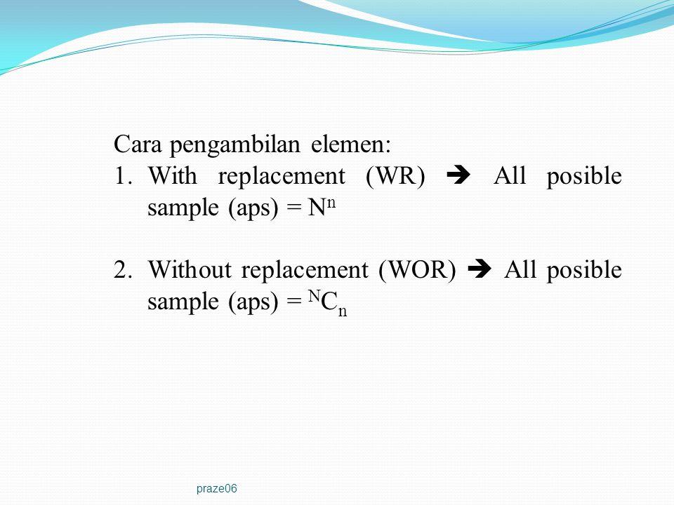 praze06 Notasi: N = ukuran populasi n = ukuran sampel Y = peubah yang diamati y i = nilai peubah Y pada pengamatan ke-i  = = rata-rata populasi = rata-rata sampel  2 = varians populasi s 2 = varians sampel P = proporsi populasi p = proporsi sampel