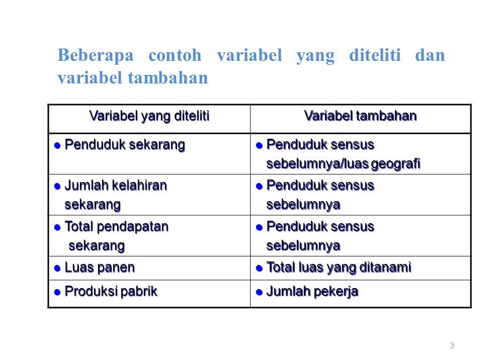 3 Variabel yang diteliti Variabel tambahan Penduduk sekarang Penduduk sekarang Penduduk sensus Penduduk sensus sebelumnya/luas geografi sebelumnya/lua