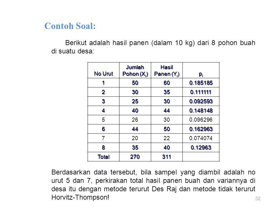 32 Contoh Soal: Berikut adalah hasil panen (dalam 10 kg) dari 8 pohon buah di suatu desa: No Urut Jumlah Pohon (X i ) Hasil Panen (Y i ) pipipipi 1506