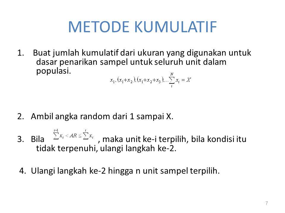 METODE KUMULATIF 1. Buat jumlah kumulatif dari ukuran yang digunakan untuk dasar penarikan sampel untuk seluruh unit dalam populasi. 2. Ambil angka ra