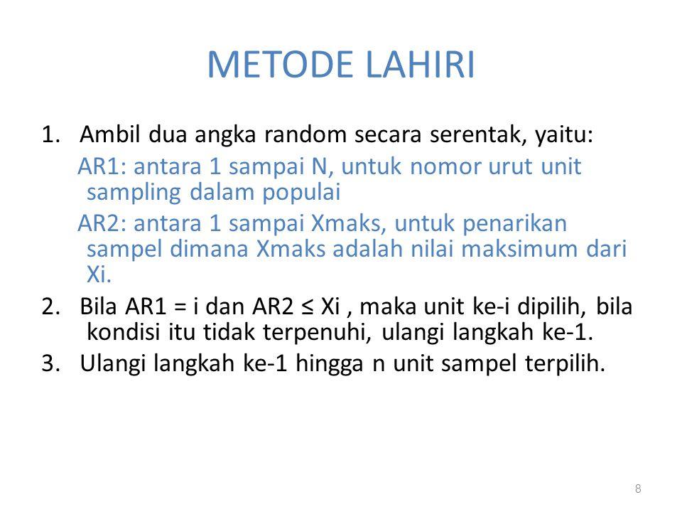 METODE LAHIRI 1. Ambil dua angka random secara serentak, yaitu: AR1: antara 1 sampai N, untuk nomor urut unit sampling dalam populai AR2: antara 1 sam