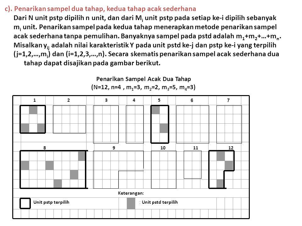 c). Penarikan sampel dua tahap, kedua tahap acak sederhana Dari N unit pstp dipilih n unit, dan dari M i unit pstp pada setiap ke-i dipilih sebanyak m
