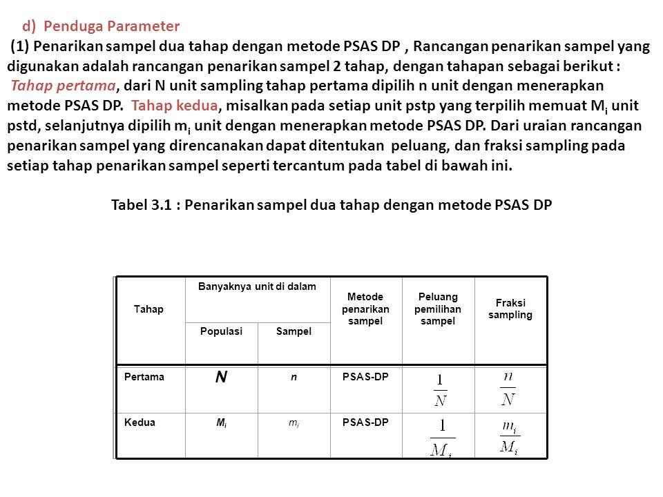 d) Penduga Parameter (1) Penarikan sampel dua tahap dengan metode PSAS DP, Rancangan penarikan sampel yang digunakan adalah rancangan penarikan sampel