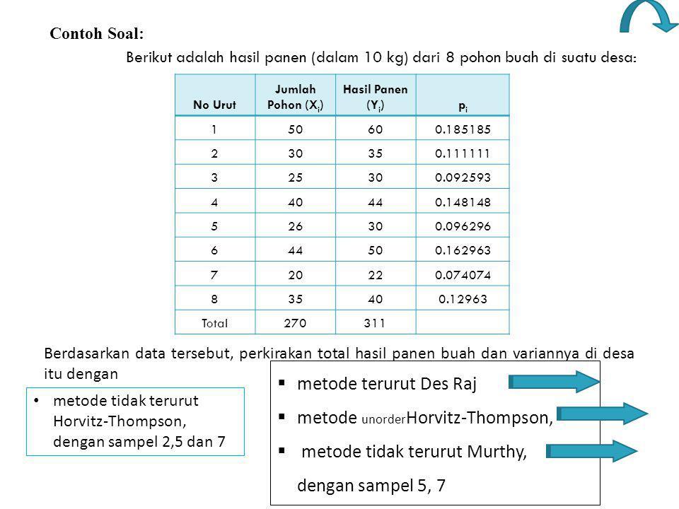 Contoh Soal: Berikut adalah hasil panen (dalam 10 kg) dari 8 pohon buah di suatu desa: No Urut Jumlah Pohon (X i ) Hasil Panen (Y i )pipi 150600.185185 230350.111111 325300.092593 440440.148148 526300.096296 644500.162963 720220.074074 835400.12963 Total270311 Berdasarkan data tersebut, perkirakan total hasil panen buah dan variannya di desa itu dengan  metode terurut Des Raj  metode unorder Horvitz-Thompson,  metode tidak terurut Murthy, dengan sampel 5, 7 metode tidak terurut Horvitz-Thompson, dengan sampel 2,5 dan 7 metode tidak terurut Horvitz-Thompson, dengan sampel 2,5 dan 7