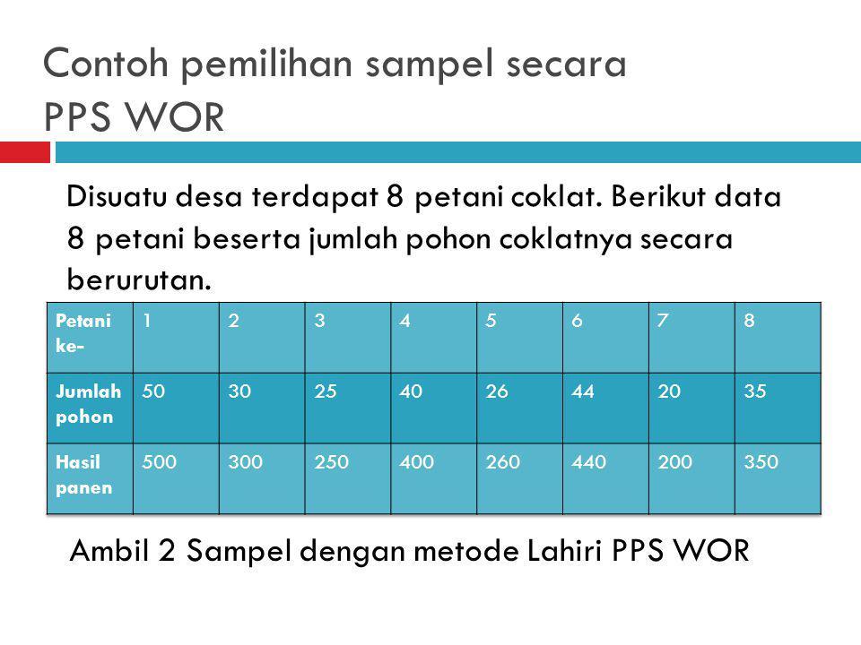 Contoh pemilihan sampel secara PPS WOR Disuatu desa terdapat 8 petani coklat. Berikut data 8 petani beserta jumlah pohon coklatnya secara berurutan. A
