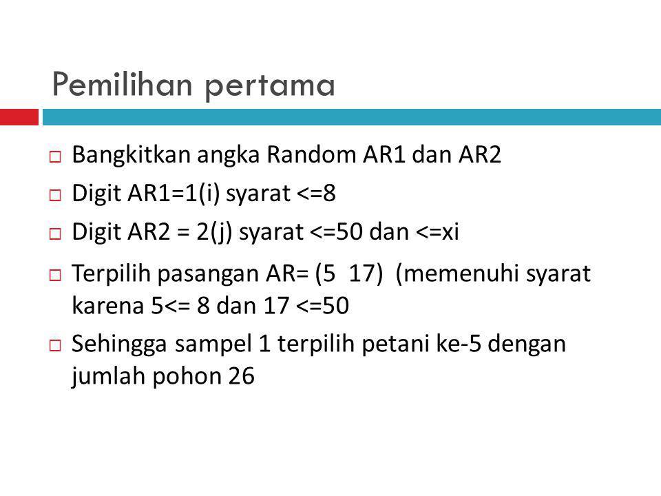 Pemilihan pertama  Bangkitkan angka Random AR1 dan AR2  Digit AR1=1(i) syarat <=8  Digit AR2 = 2(j) syarat <=50 dan <=xi  Terpilih pasangan AR= (5 17) (memenuhi syarat karena 5<= 8 dan 17 <=50  Sehingga sampel 1 terpilih petani ke-5 dengan jumlah pohon 26