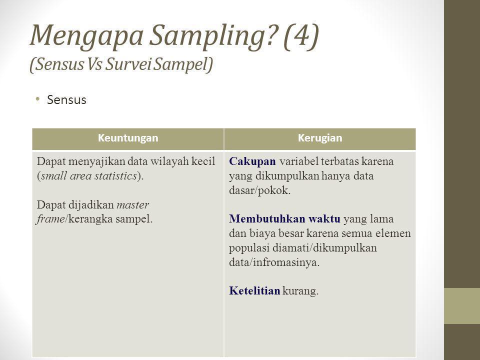 Mengapa Sampling?(5) Survei Sampel KeuntunganKekurangan Menghemat biaya dan tenaga.