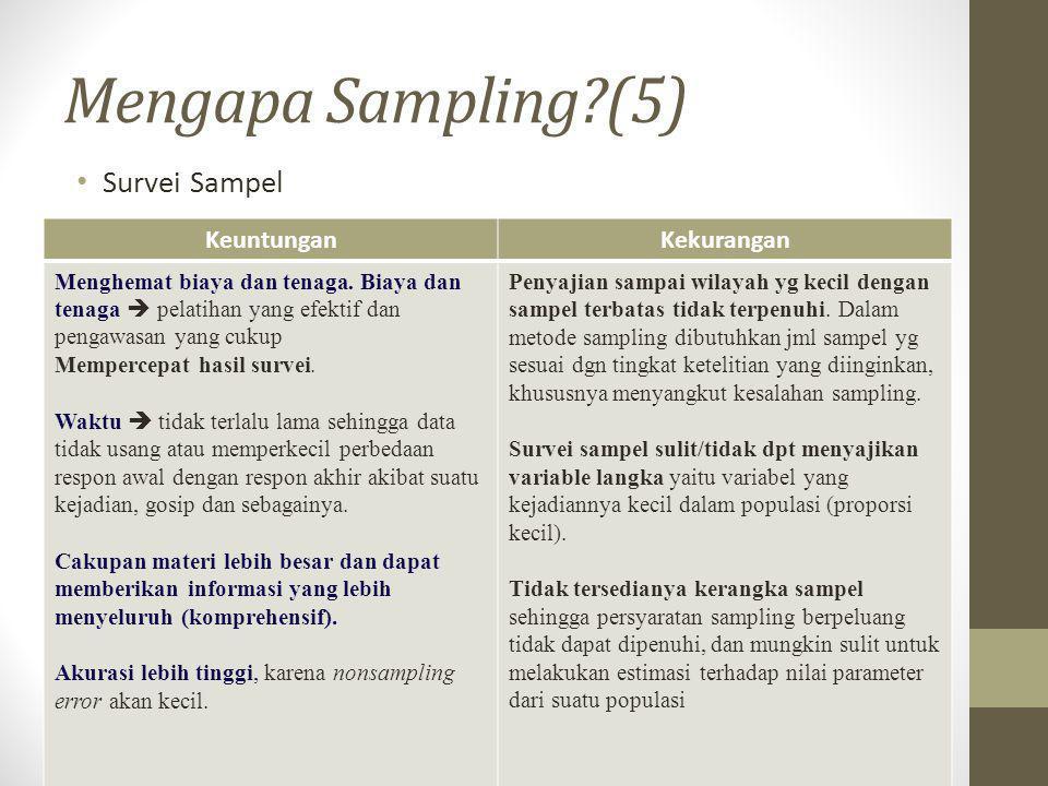 Terminologi Sampling (5) Bias adalah nilai yang diharapkan tidak sesuai dengan nilai parameternya.