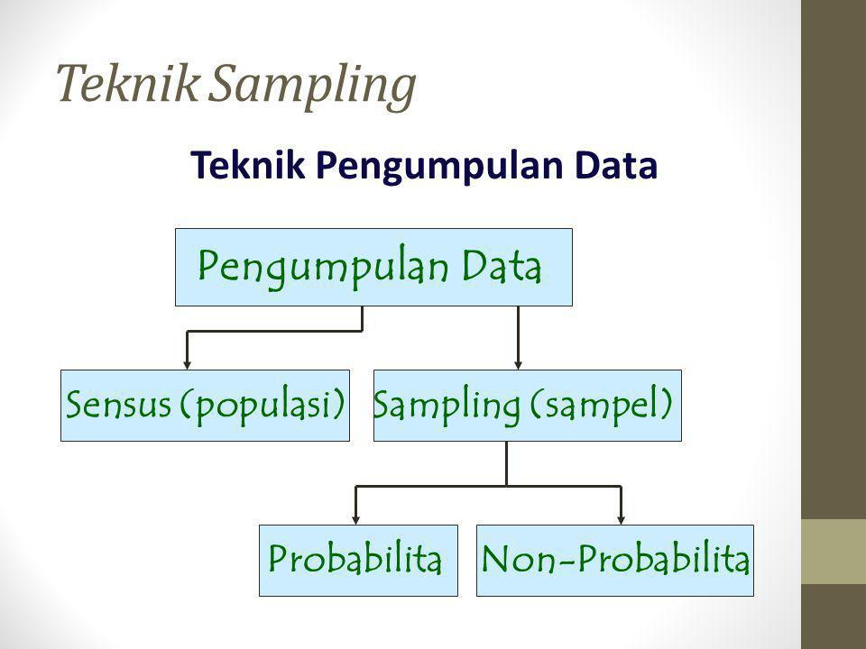Sampling Berpeluang (Probability Sampling) Setiap unit dalam populasi harus mempunyai peluang untuk terpilih dalam sampel, maka dimungkinkan untuk menghasilkan estimasi parameter dari populasi seperti total, rata-rata dan pro-porsi.