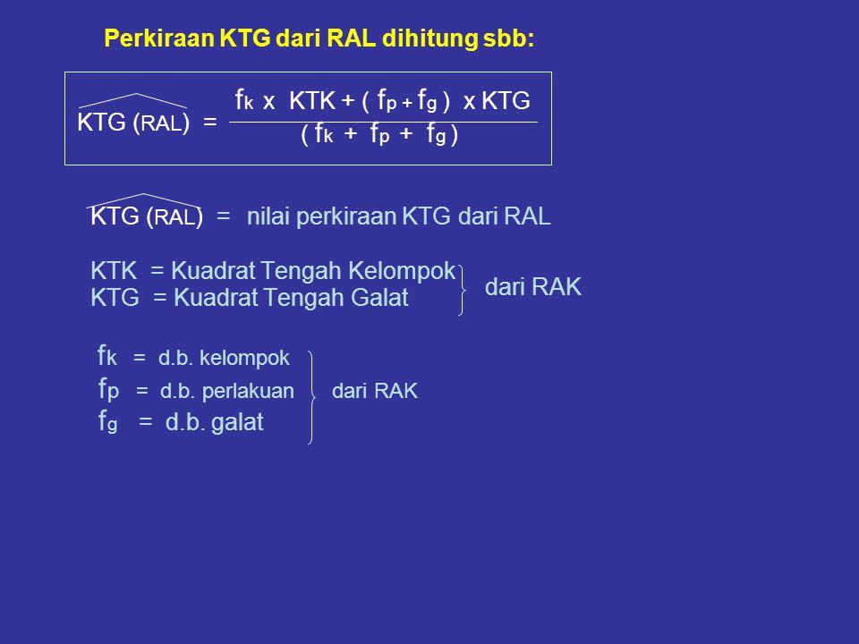 Perkiraan KTG dari RAL dihitung sbb: f k x KTK + ( f p + f g ) x KTG ( f k + f p + f g ) KTG ( RAL ) = nilai perkiraan KTG dari RAL KTK = Kuadrat Teng