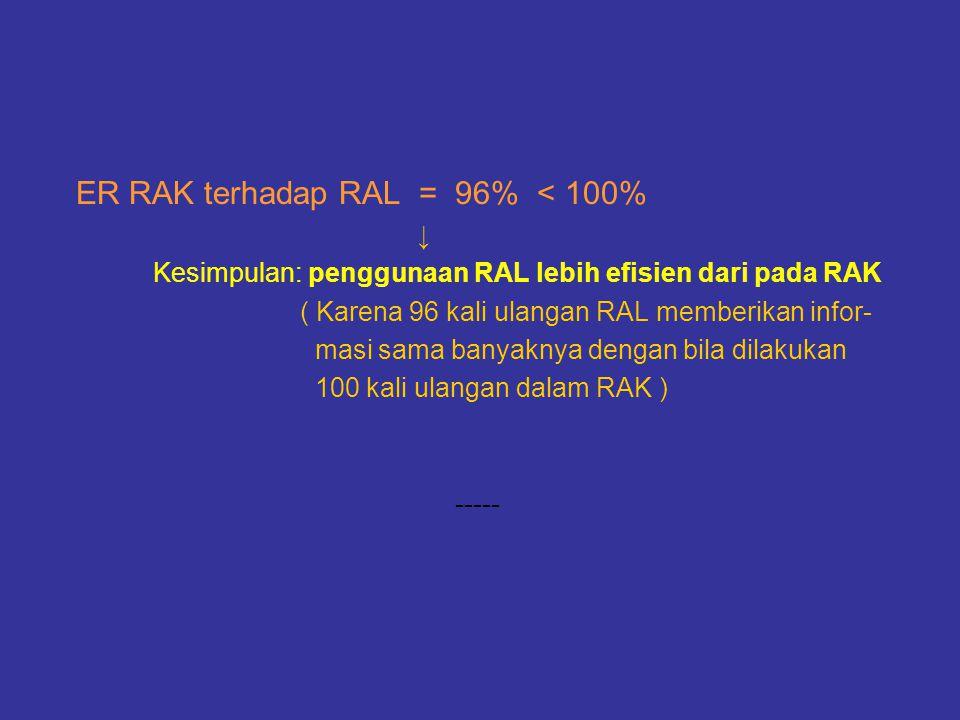 ER RAK terhadap RAL = 96% < 100% ↓ Kesimpulan: penggunaan RAL lebih efisien dari pada RAK ( Karena 96 kali ulangan RAL memberikan infor- masi sama ban
