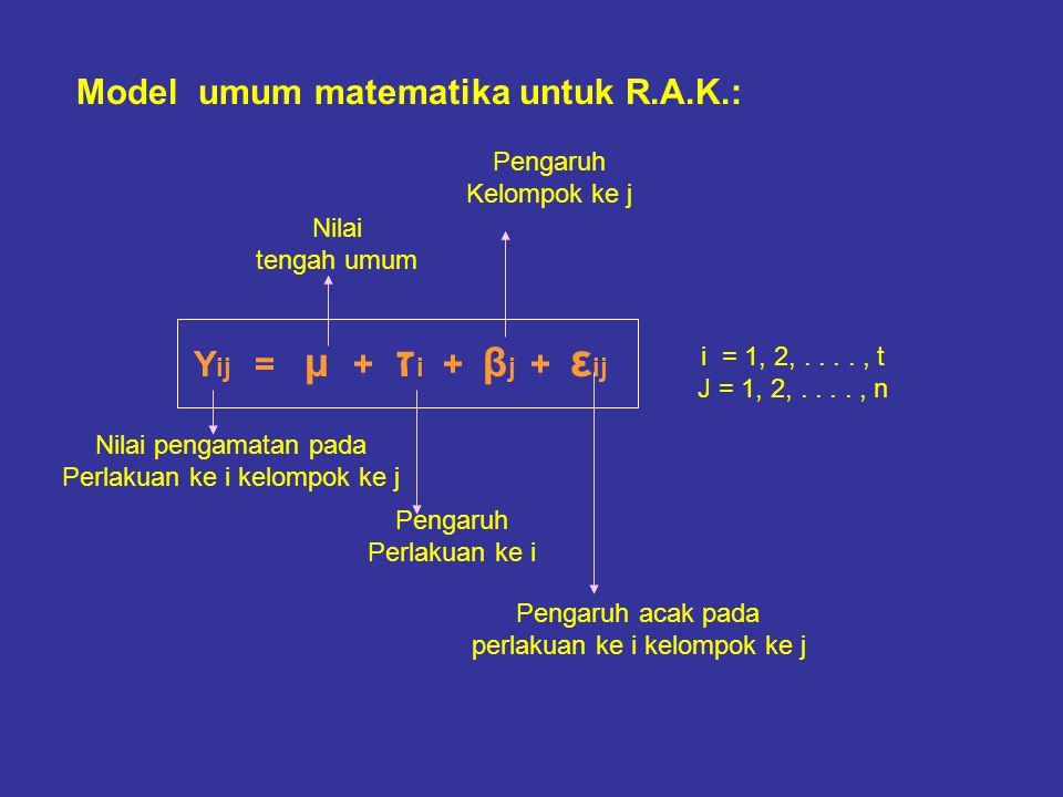 Model umum matematika untuk R.A.K.: Y ij = μ + ז i + β j + ε ij Pengaruh Perlakuan ke i Nilai tengah umum Pengaruh Kelompok ke j Nilai pengamatan pada