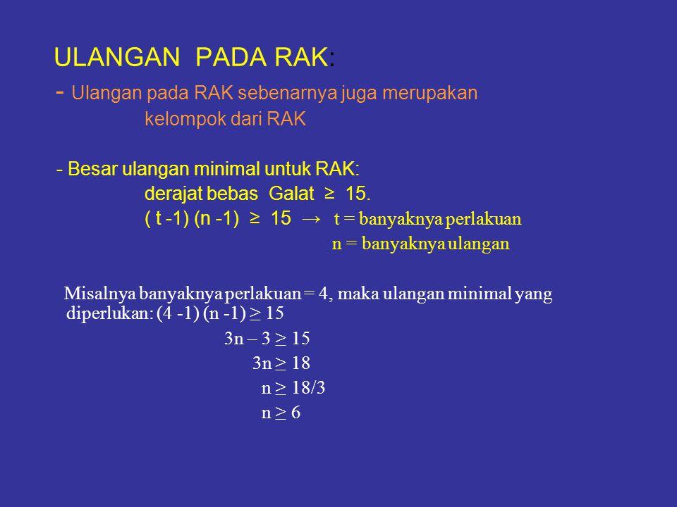 ULANGAN PADA RAK: - Ulangan pada RAK sebenarnya juga merupakan kelompok dari RAK - Besar ulangan minimal untuk RAK: derajat bebas Galat ≥ 15. ( t -1)