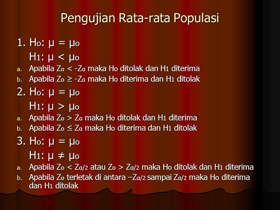 Pengujian Rata-rata Populasi 1. H o : µ = µ o H 1 : µ < µ o H 1 : µ < µ o a. Apabila Z o < -Z α maka H o ditolak dan H 1 diterima b. Apabila Z o ≥ -Z
