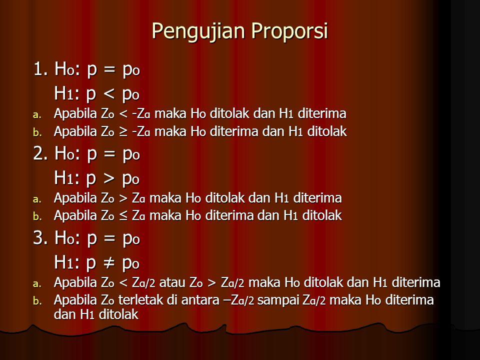 Pengujian Proporsi 1. H o : p = p o H 1 : p < p o H 1 : p < p o a. Apabila Z o < -Z α maka H o ditolak dan H 1 diterima b. Apabila Z o ≥ -Z α maka H o