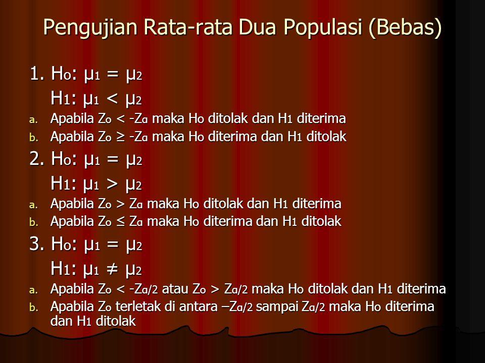 Pengujian Rata-rata Dua Populasi (Bebas) 1. H o : µ 1 = µ 2 H 1 : µ 1 < µ 2 H 1 : µ 1 < µ 2 a. Apabila Z o < -Z α maka H o ditolak dan H 1 diterima b.