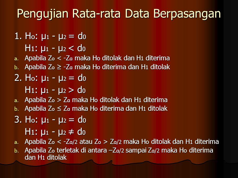Pengujian Rata-rata Data Berpasangan 1. H o : µ 1 - µ 2 = d 0 H 1 : µ 1 - µ 2 < d 0 H 1 : µ 1 - µ 2 < d 0 a. Apabila Z o < -Z α maka H o ditolak dan H