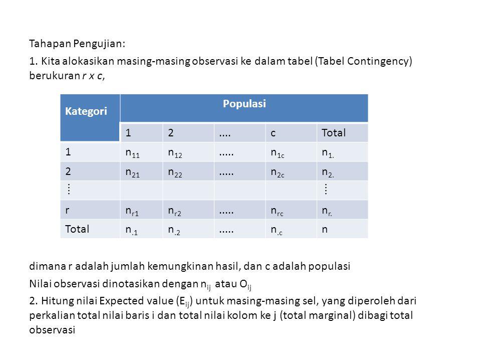 Tahapan Pengujian: 1. Kita alokasikan masing-masing observasi ke dalam tabel (Tabel Contingency) berukuran r x c, dimana r adalah jumlah kemungkinan h