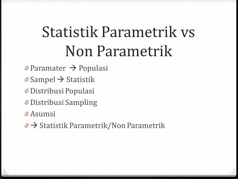 Statistik Parametrik vs Non Parametrik 0 Paramater  Populasi 0 Sampel  Statistik 0 Distribusi Populasi 0 Distribusi Sampling 0 Asumsi 0  Statistik