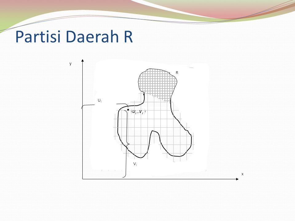Hitunglah integral Integrannya dxdy, daerah R adalah tipe II.