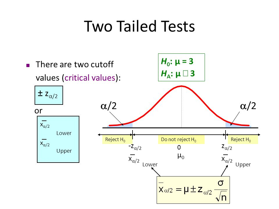Do not reject H 0 Reject H 0 There are two cutoff values (critical values): or Two Tailed Tests  /2 -z α/2 x α/2 ± z α/2 x α/2 0 μ0μ0 H 0 : μ = 3 H A