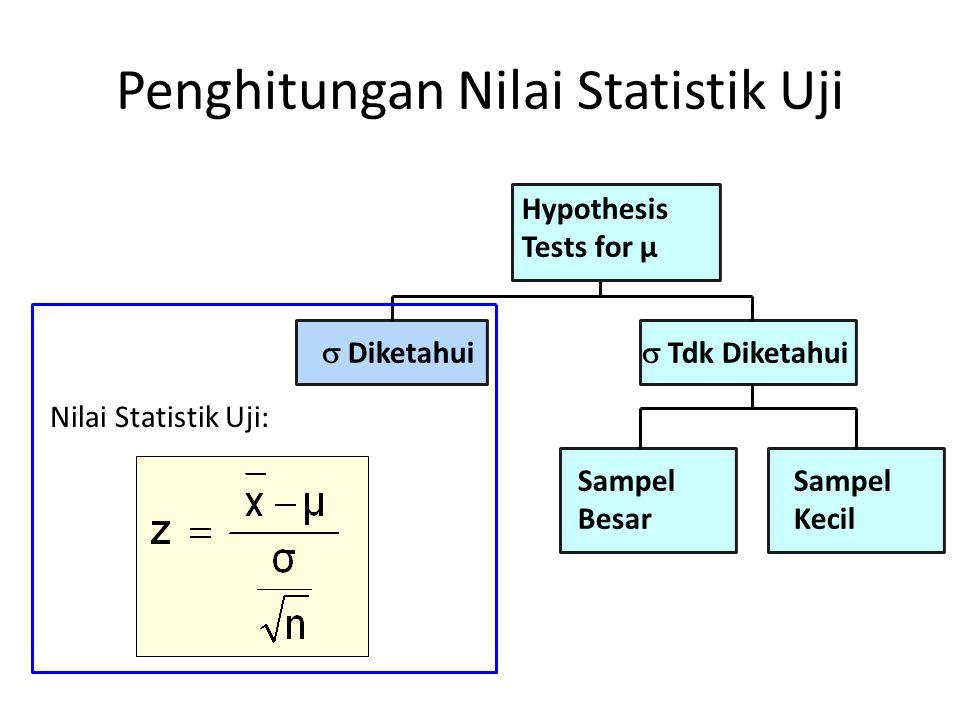  Diketahui Sampel Besar  Tdk Diketahui Hypothesis Tests for μ Sampel Kecil Nilai Statistik Uji: Penghitungan Nilai Statistik Uji