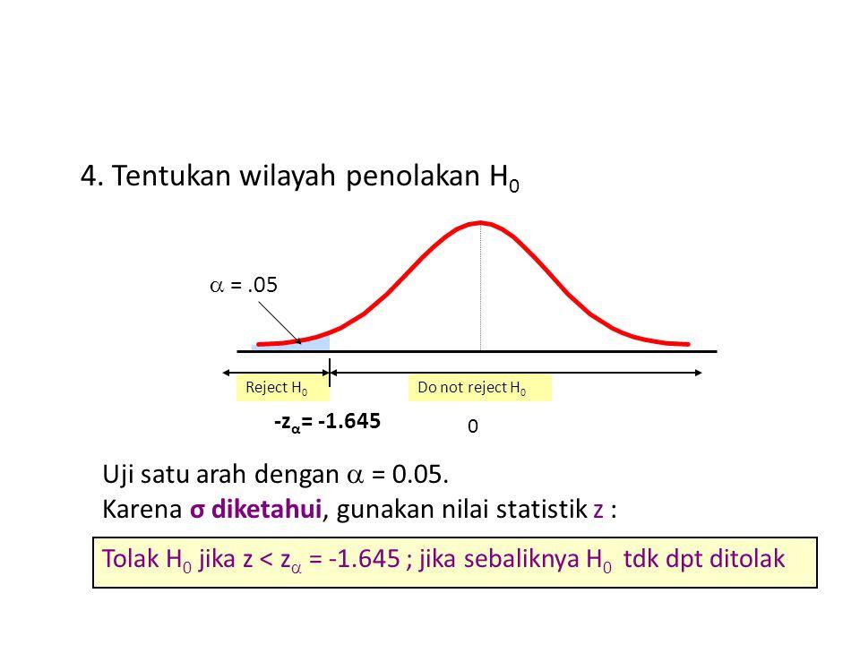 Reject H 0 Do not reject H 0 4. Tentukan wilayah penolakan H 0  =.05 -z α = -1.645 0 Uji satu arah dengan  = 0.05. Karena σ diketahui, gunakan nilai