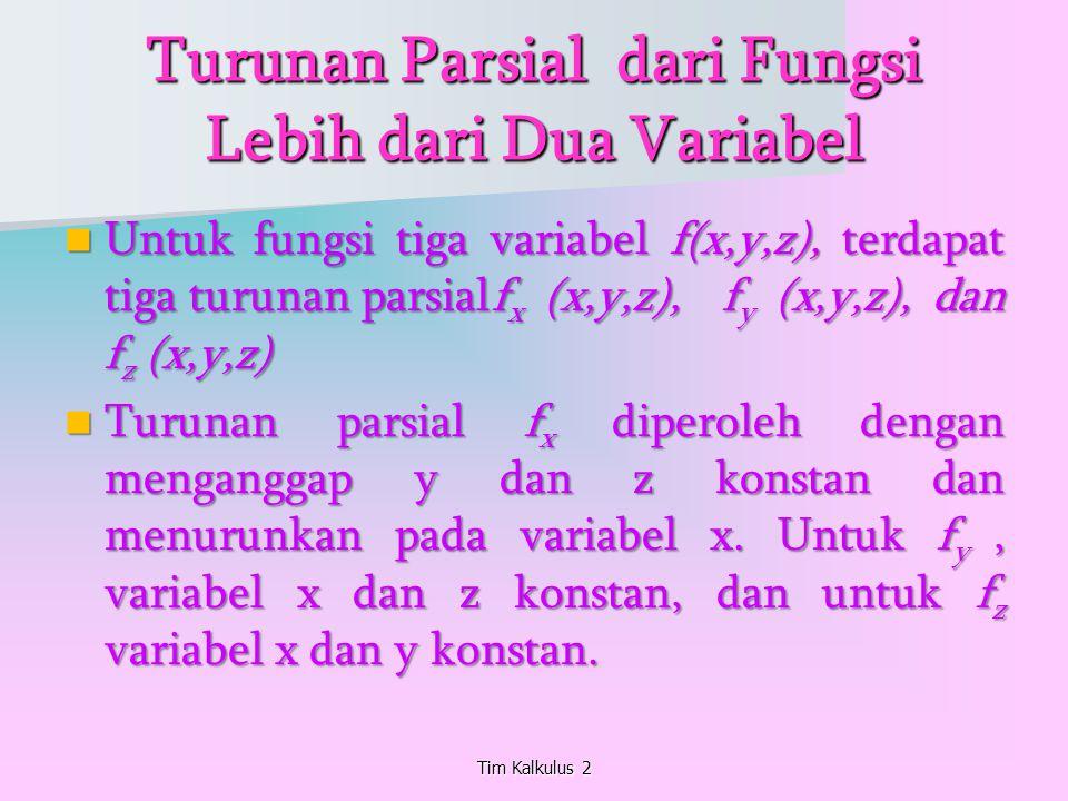Turunan Parsial dari Fungsi Lebih dari Dua Variabel Untuk fungsi tiga variabel f(x,y,z), terdapat tiga turunan parsialf x (x,y,z), f y (x,y,z), dan f