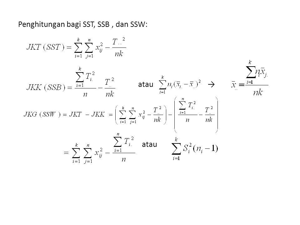 Tes kesamaan rata-rata populasi untuk k populasi, didasarkan pd asumsi: 1.Observasi x ij adalah independen 2.Varian masing-masing populasi adalah σ 2 3.Masing2 populasi, x ij berdistribusi normal Anova tes didasarkan pd cara yg berbeda dlm mengestimasi σ 2.