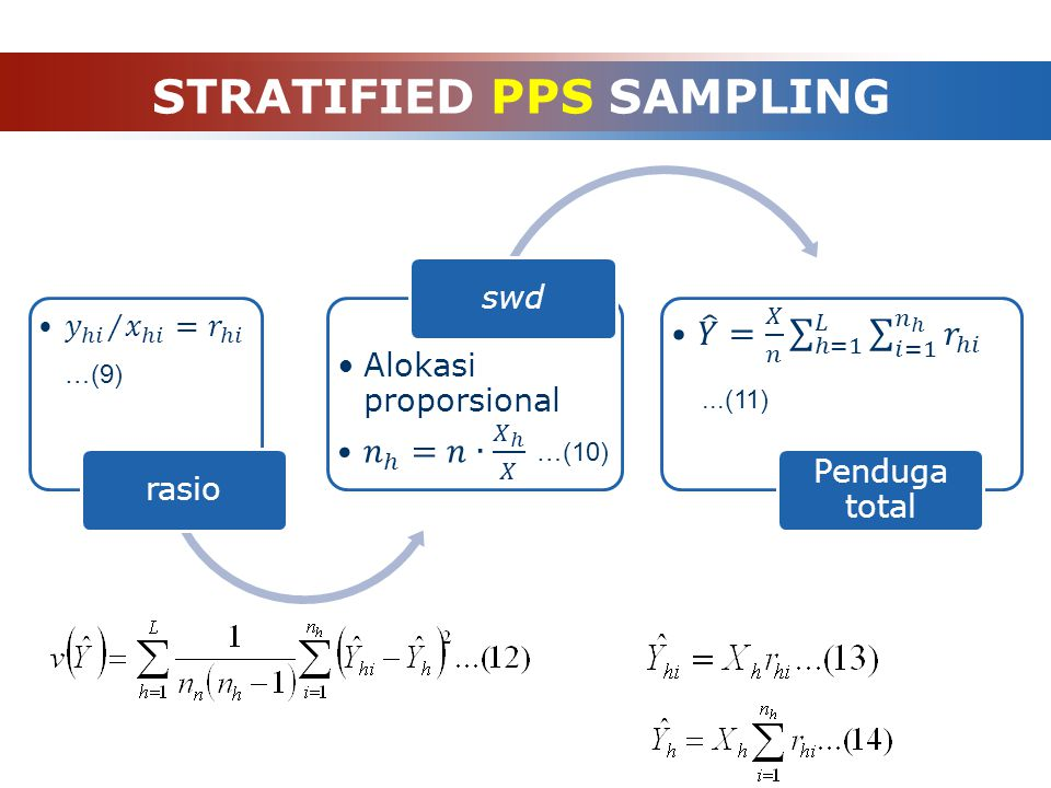STRATIFIED PPS SAMPLING rasioswd Penduga total...(11) …(10) …(9)