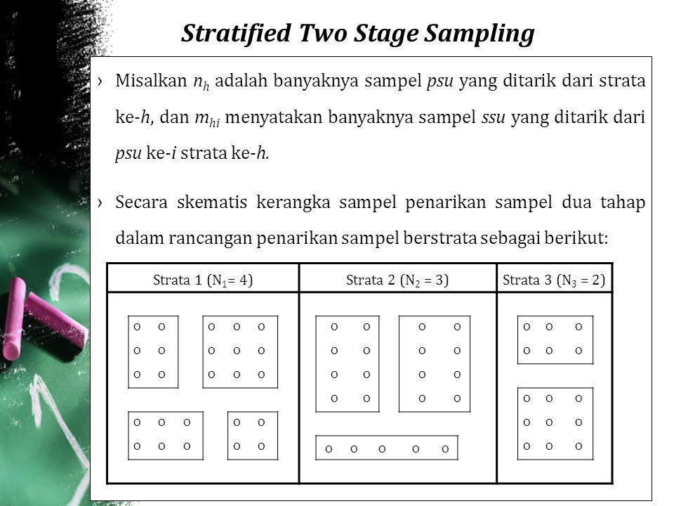 ›Misalkan n h adalah banyaknya sampel psu yang ditarik dari strata ke-h, dan m hi menyatakan banyaknya sampel ssu yang ditarik dari psu ke-i strata ke