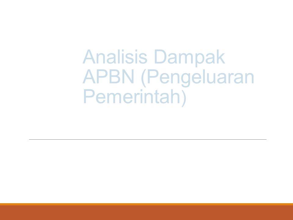 Analisis Dampak APBN (Pengeluaran Pemerintah )