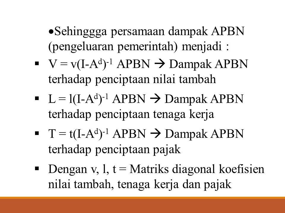  Yang perlu diperhatikan:  Menyusun matriks APBN (sisi pengeluaran) sesuai dengan klasifikasi menurut sektor I-O serta sesuai dengan klasifikasi matriks I-O (I-A d ) -1 yang dipergunakan  Diperlukan data APBN yang rinci sehingga klasifikasi menurut sektor I-O dapat dilakukan dengan baik.