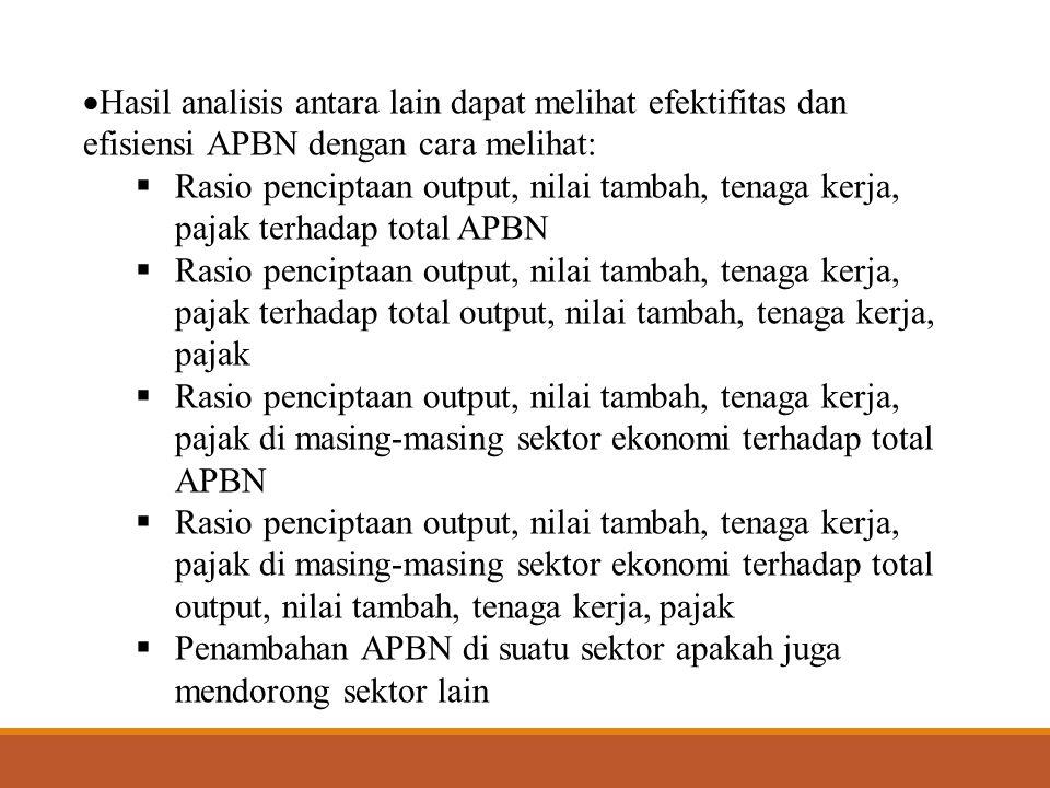  Hasil analisis antara lain dapat melihat efektifitas dan efisiensi APBN dengan cara melihat:  Rasio penciptaan output, nilai tambah, tenaga kerja,
